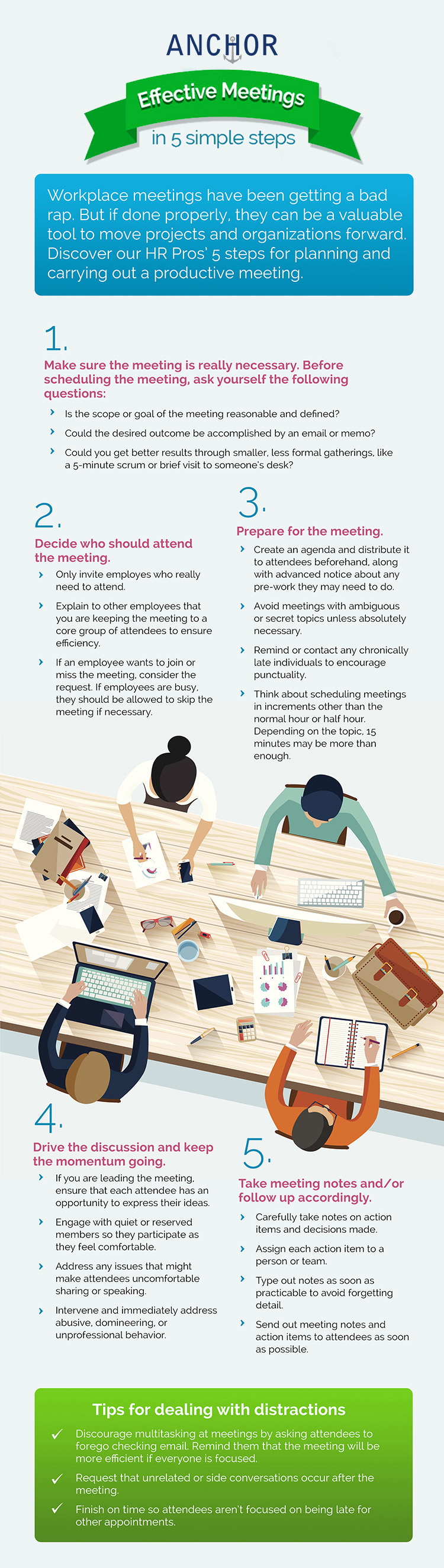 Infographic: Effective Meetings in 5 Simple Steps
